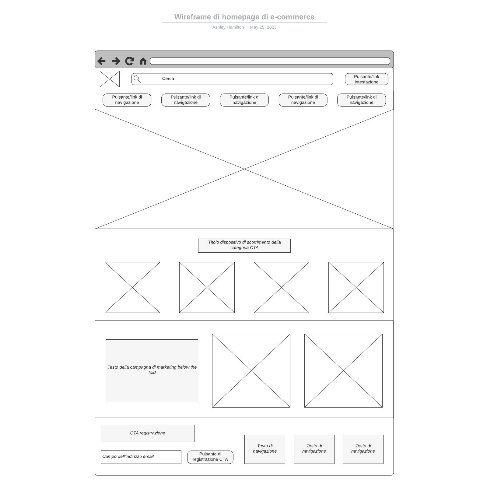 Wireframe di homepage di e-commerce