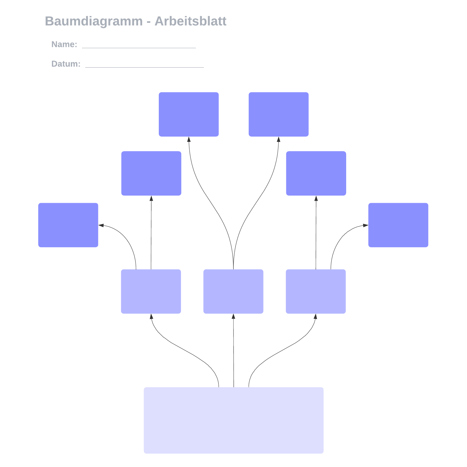 Baumdiagramm - Arbeitsblatt