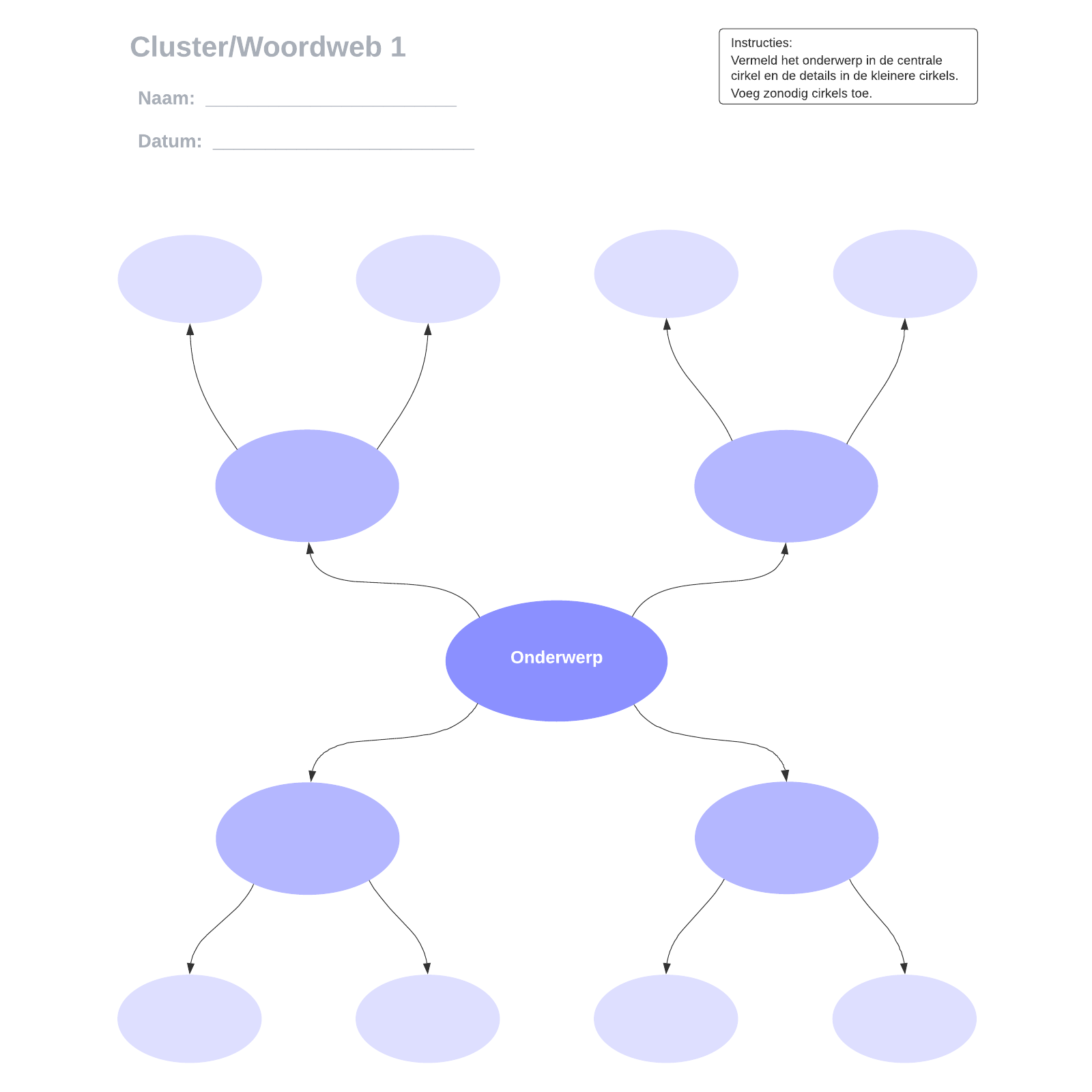 Cluster/Woordweb 1