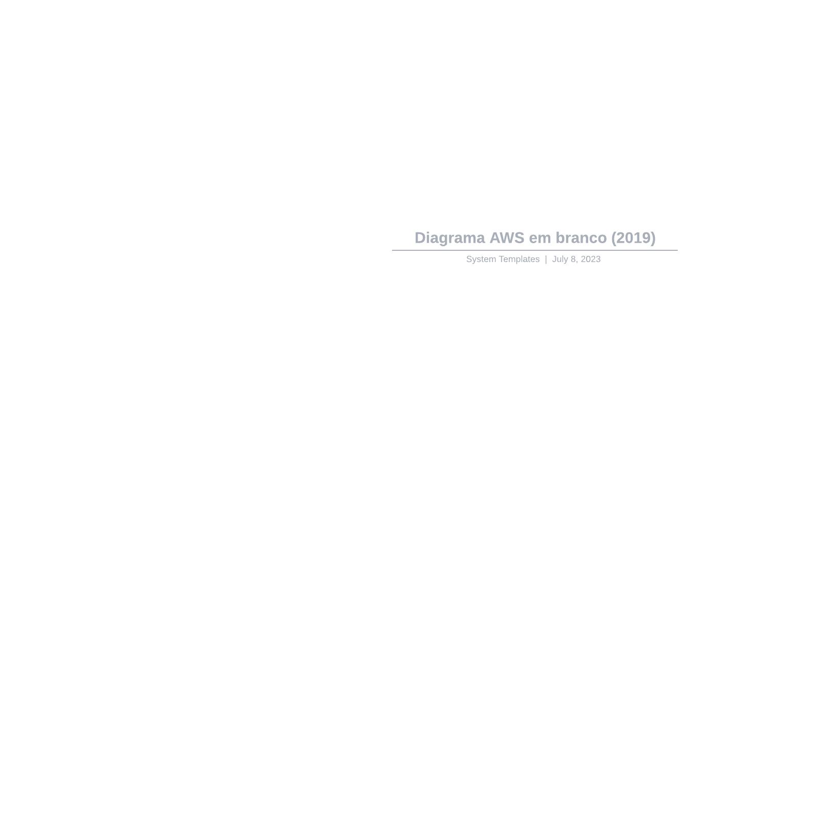 Diagrama AWS em branco (2019)