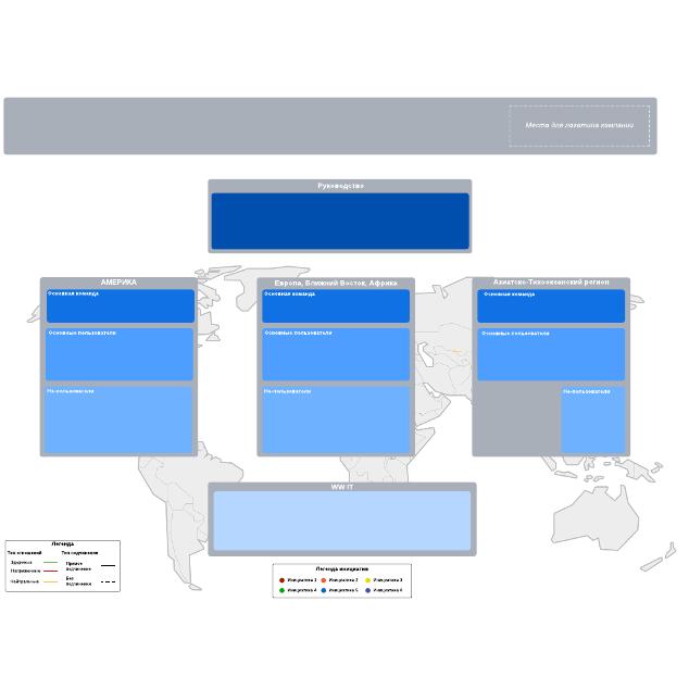 Глобальная карта клиентской компании