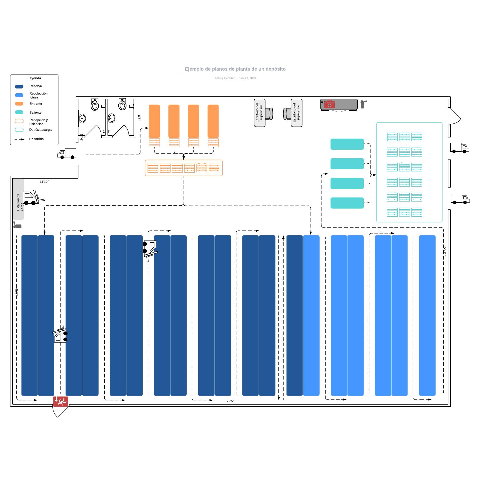 Ejemplo de planos de planta de un depósito