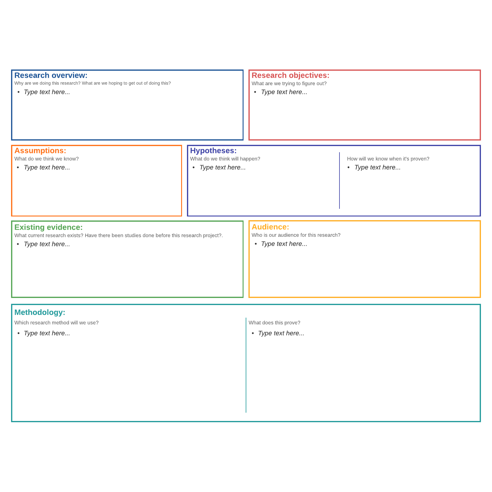 UX research canvas