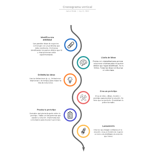 Cronograma vertical