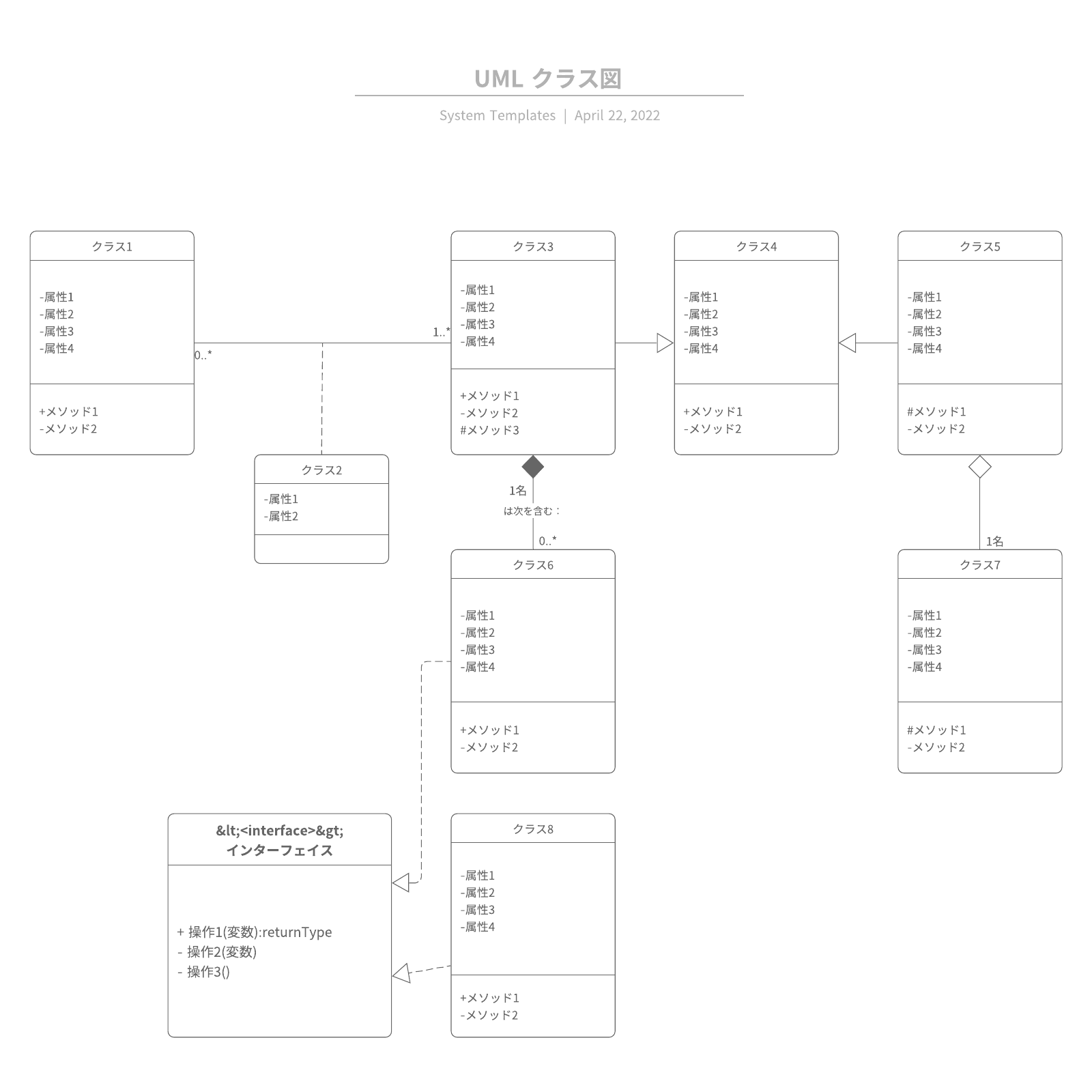 UML クラス図テンプレート