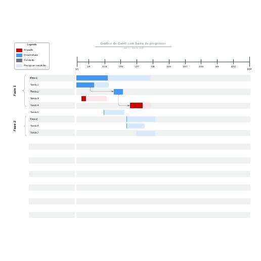 Gráfico de Gantt com barra de progresso