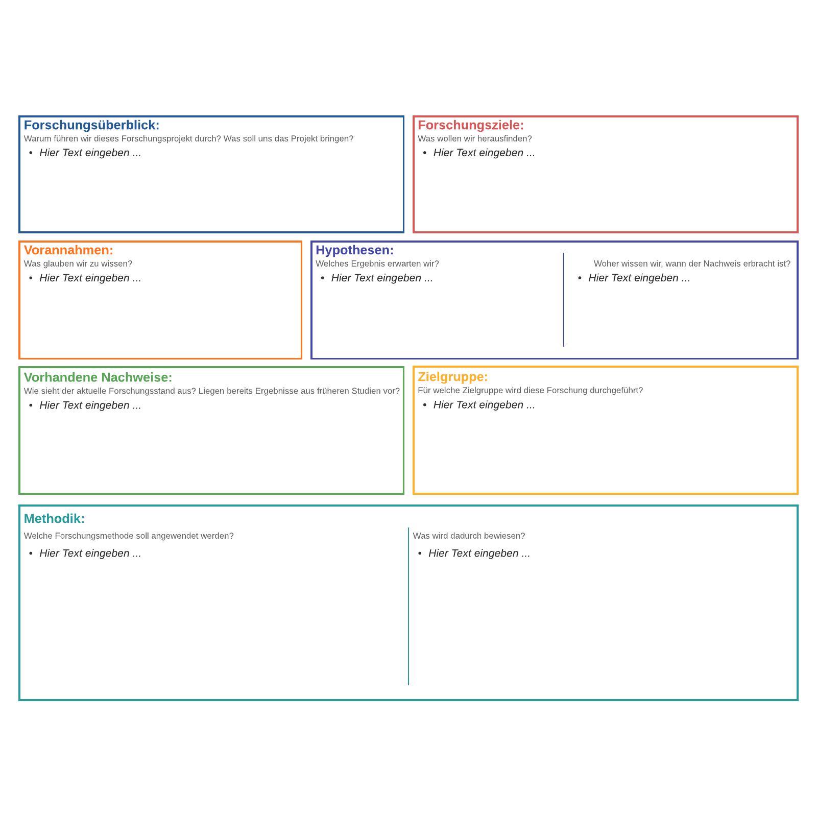 UX-Forschung Arbeitsfläche