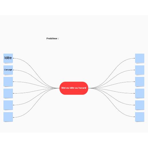 Modèle de brainstorming de mots au hasard