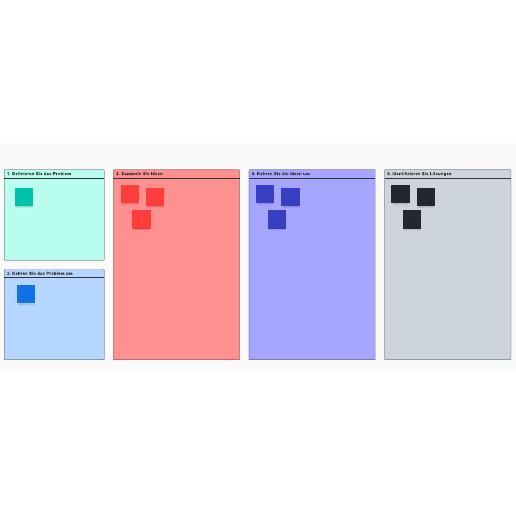 Reverse-Brainstorming-Vorlage