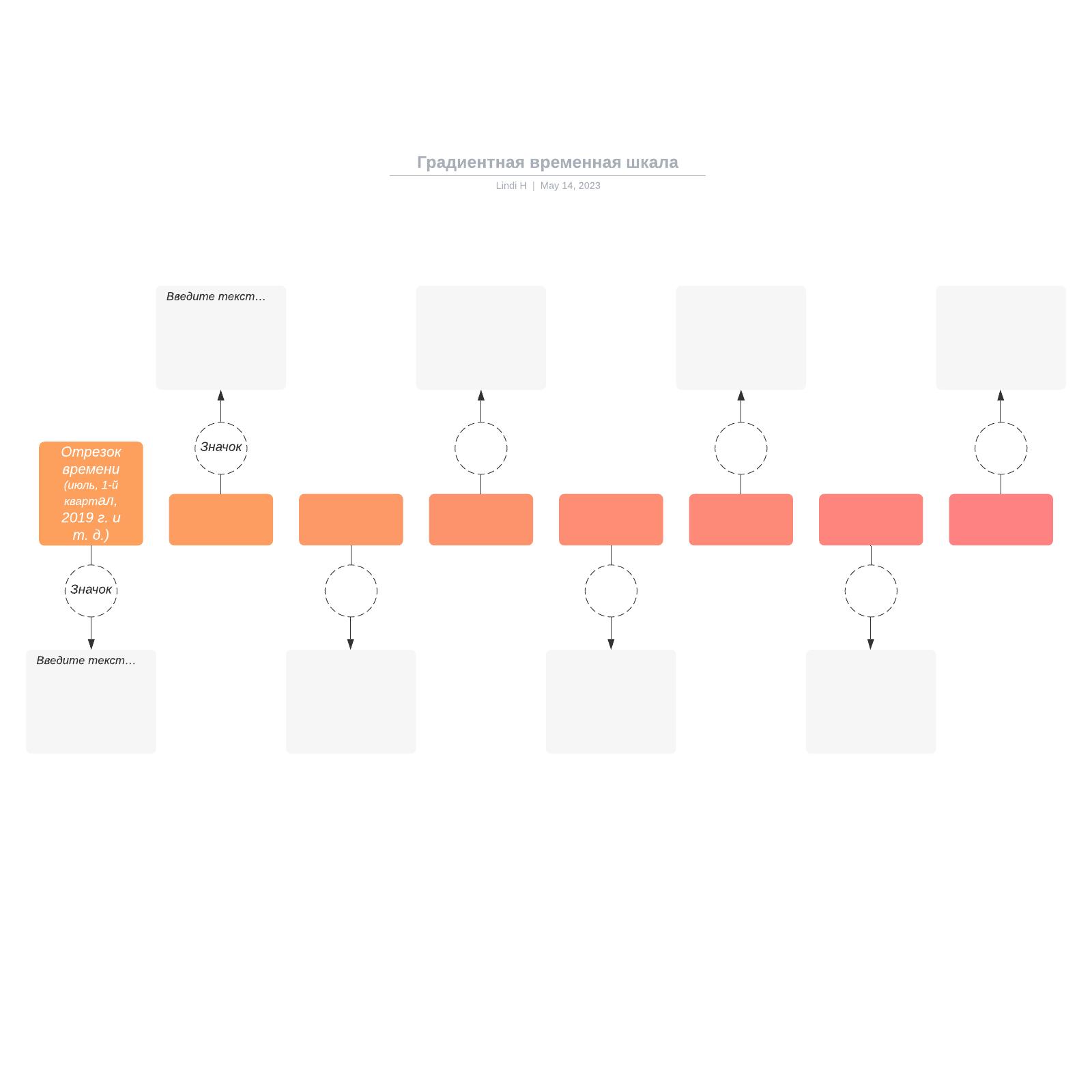 Градиентная временная шкала