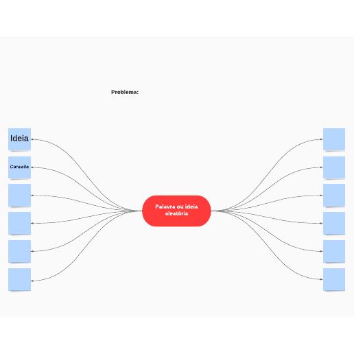 Modelo de brainstorming de palavras aleatórias