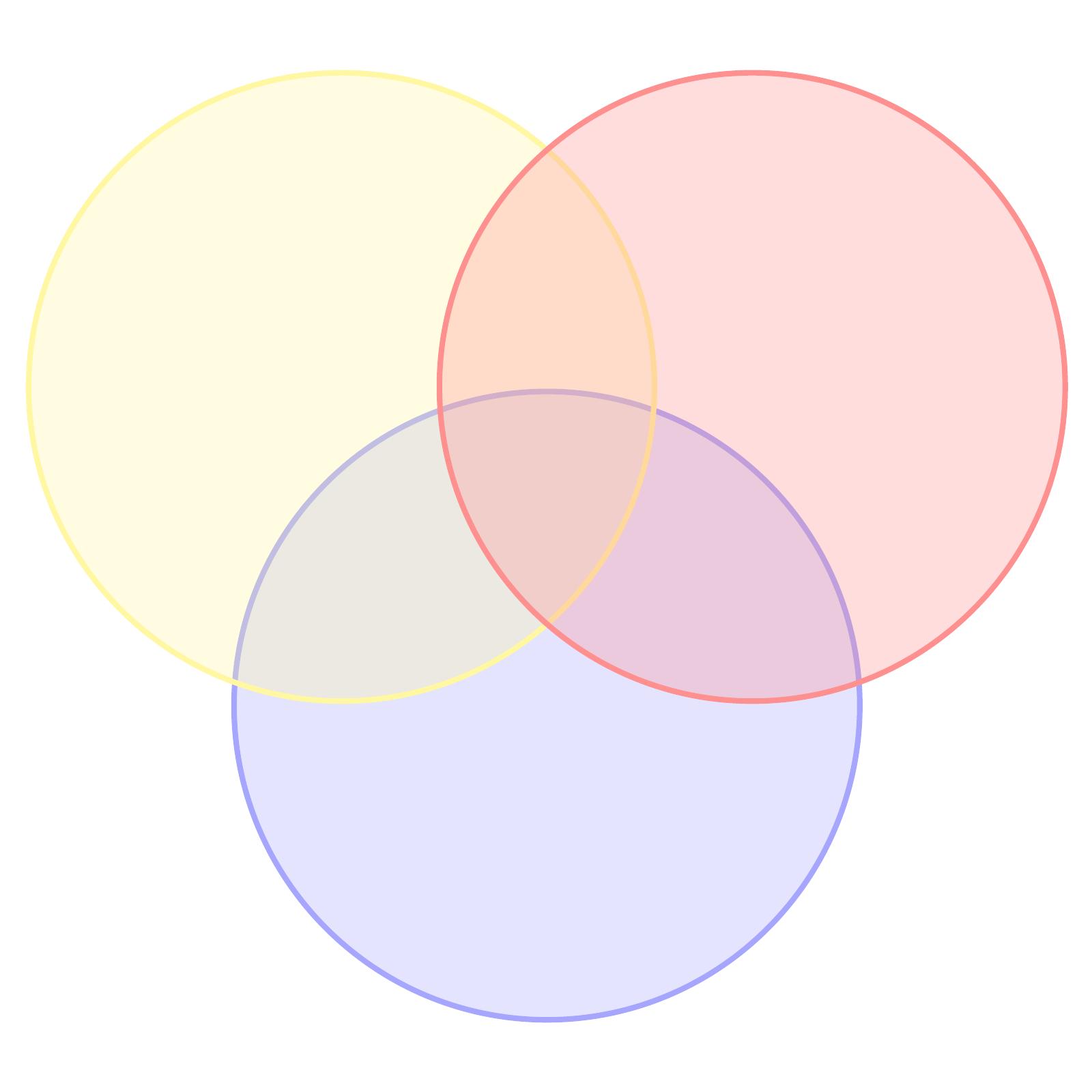 Sjabloon voor venndiagram met 3 cirkels