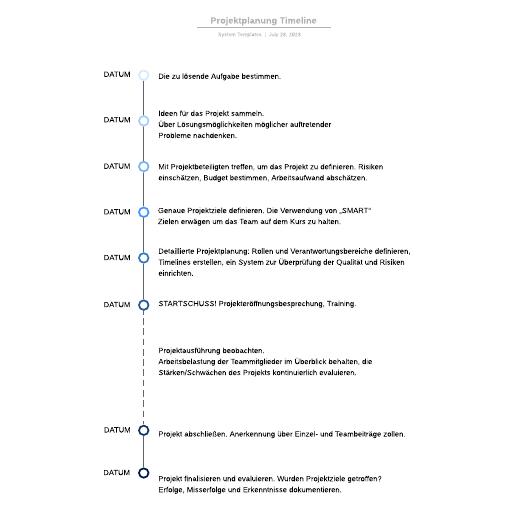 Projektplan-Timeline Vorlage