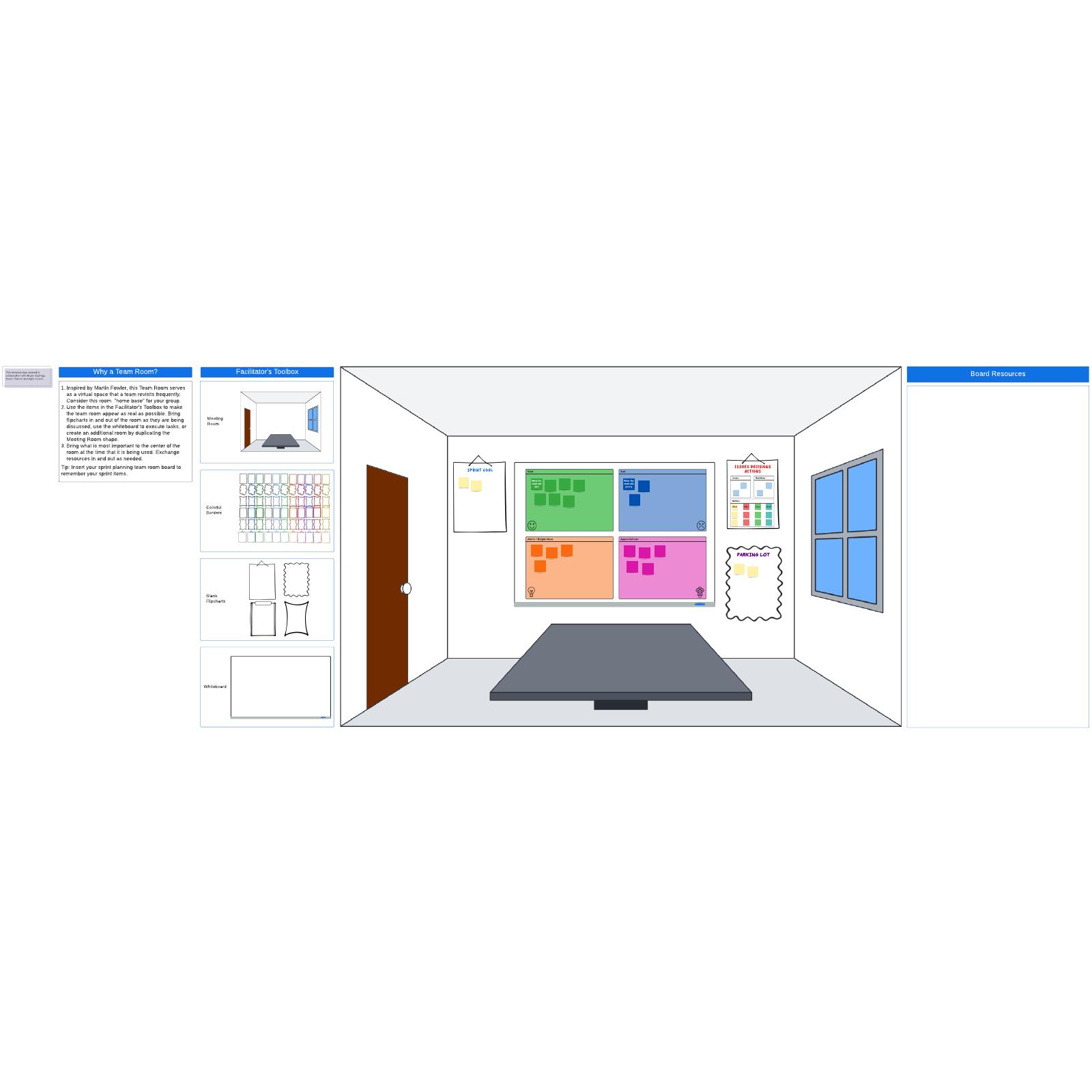 Sprint retrospective team room