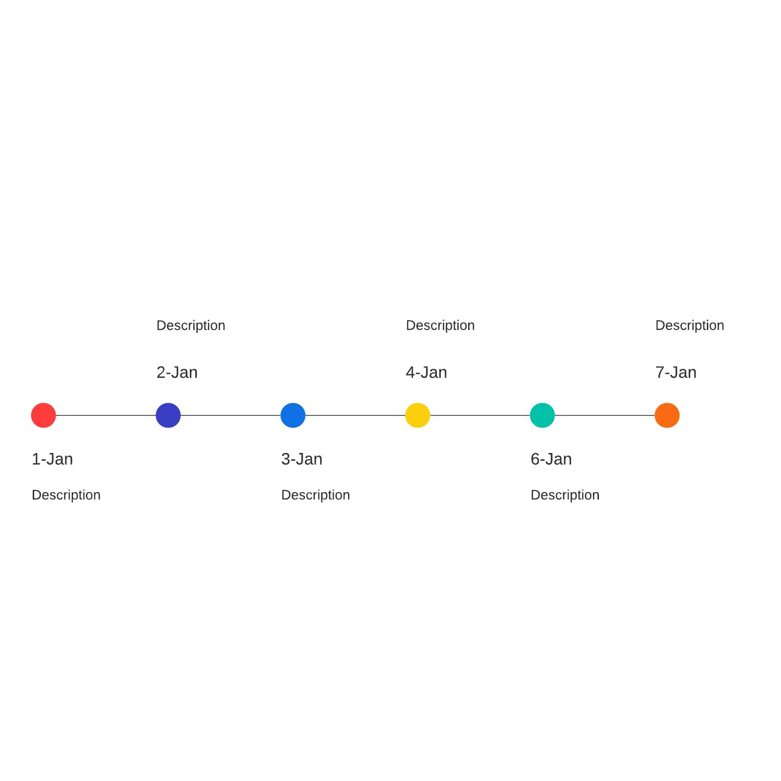 Modèle de frise chronologique