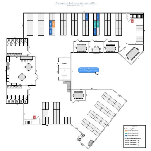 exemple de plan de bureau par service et système d'exploitation