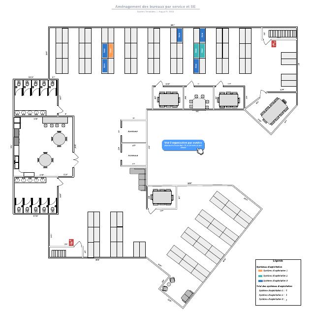 Aménagement des bureaux par service et SE