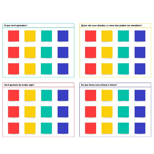 Modelo de atividade de análise de reuniões