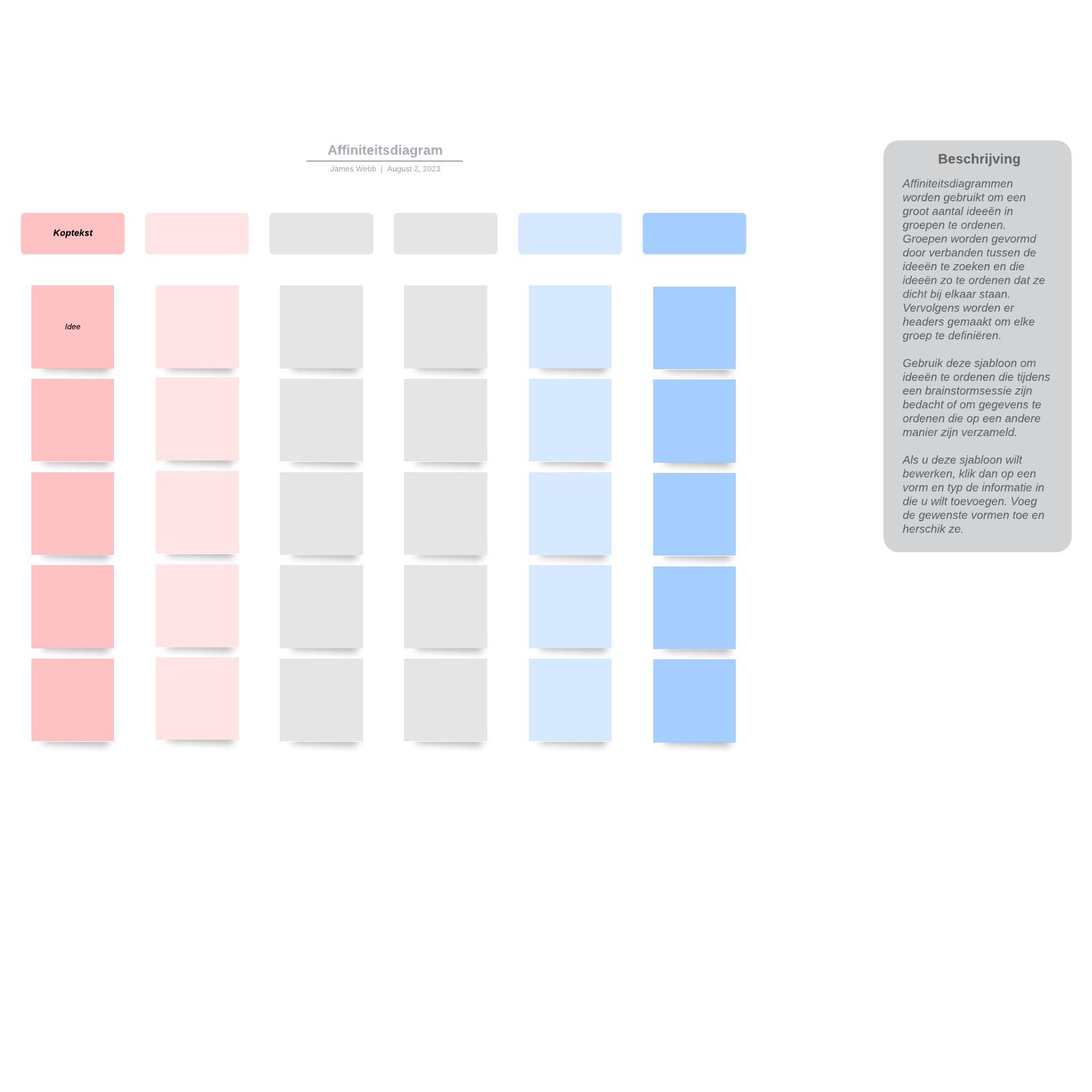 Affiniteitsdiagram