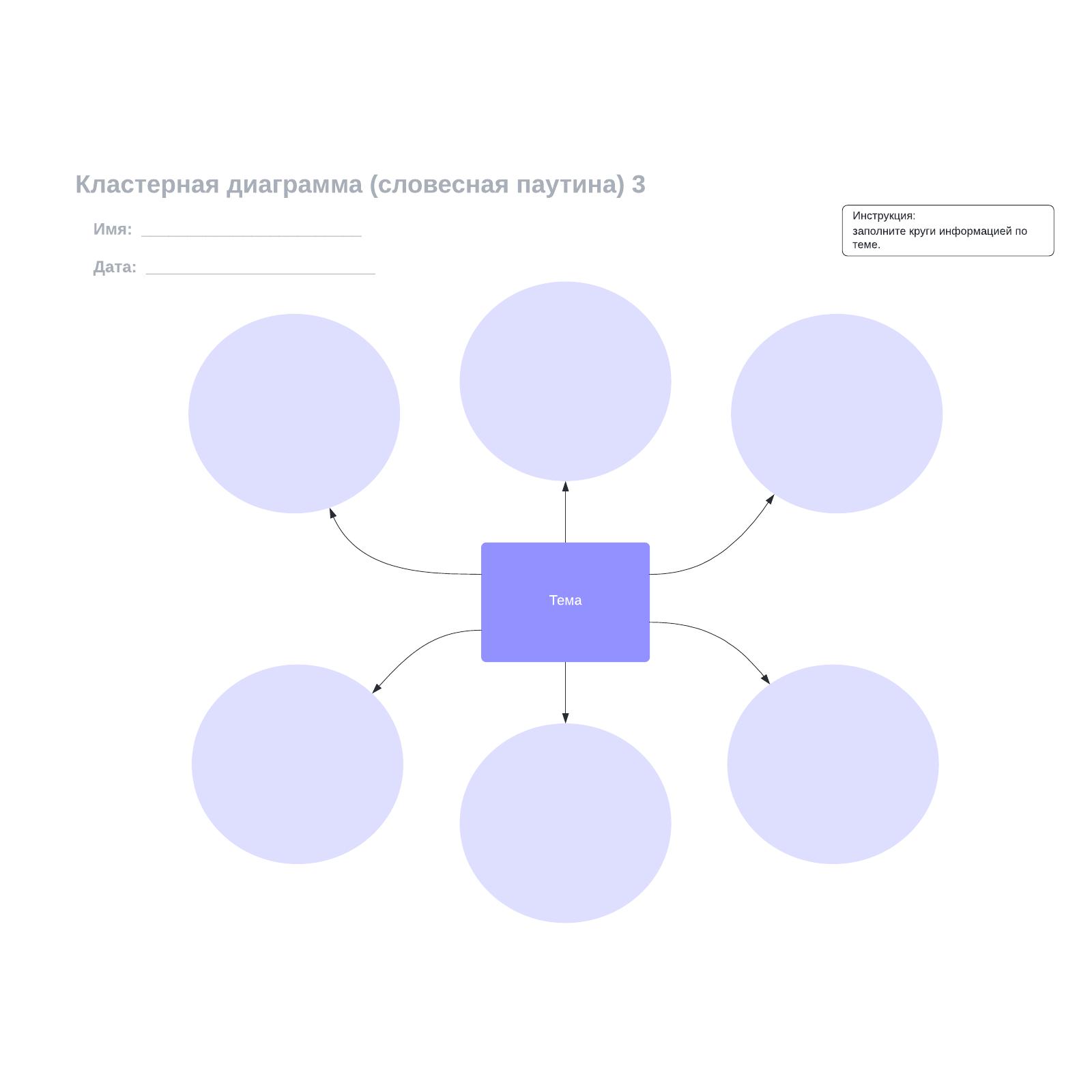 Кластерная диаграмма (словесная паутина) 3