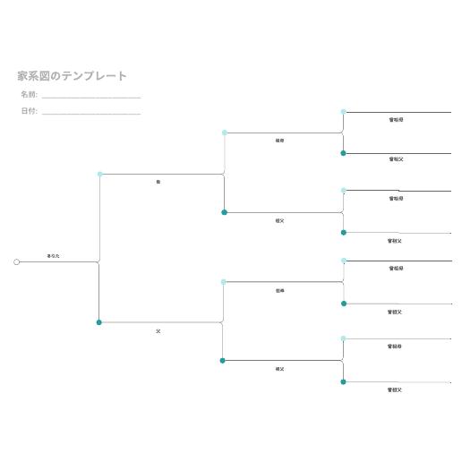 家系図のテンプレート