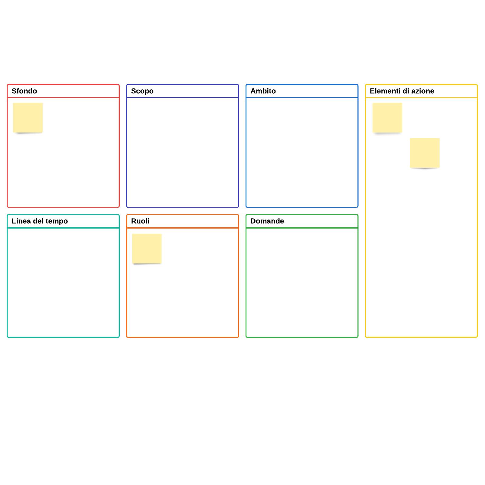 Modello di avvio del progetto