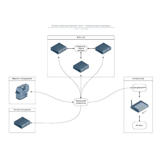 Схема компьютерной сети с элементами клипарта