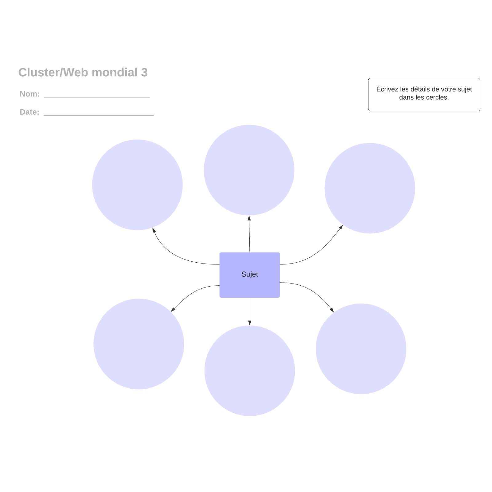 exemple de diagramme de cluster