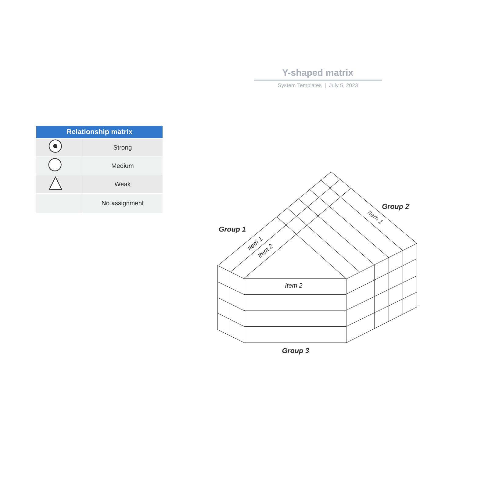 Y-shaped matrix