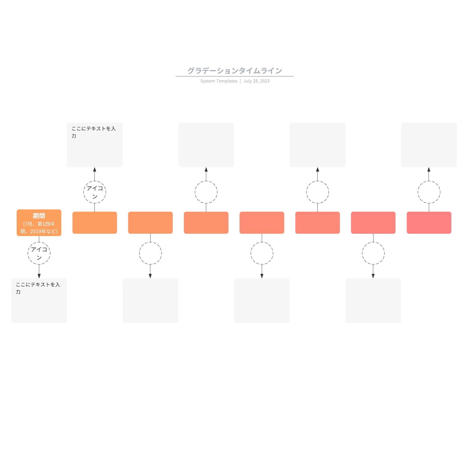 スケジュール管理に最適なテンプレート