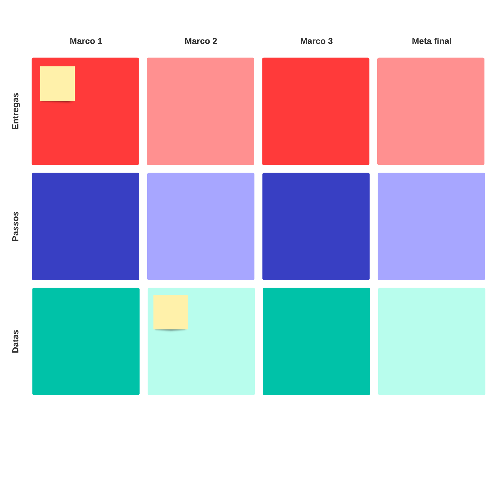 modelo de gráfico de marcos