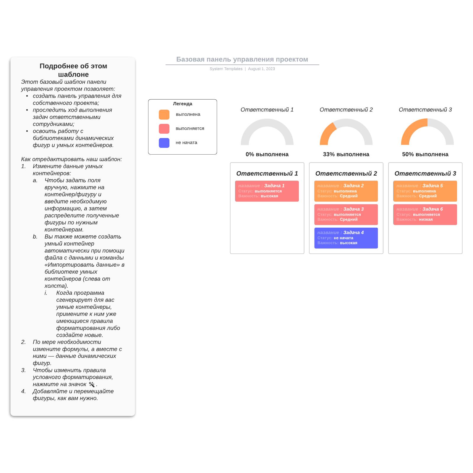 Базовая панель управления проектом
