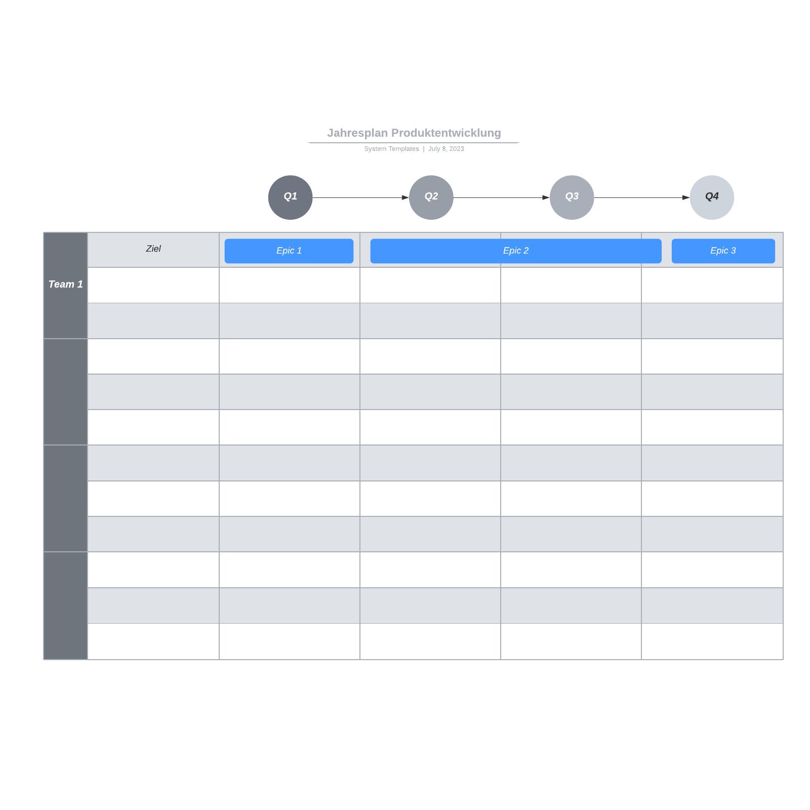 Jahresplan Produkt Roadmap Vorlage
