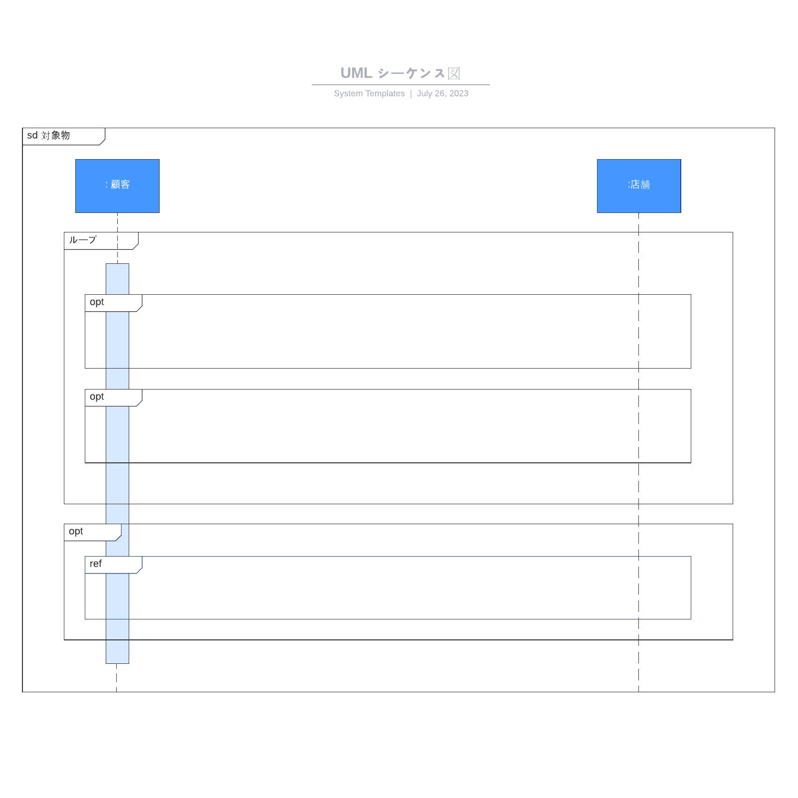 UML シーケンス図テンプレート例