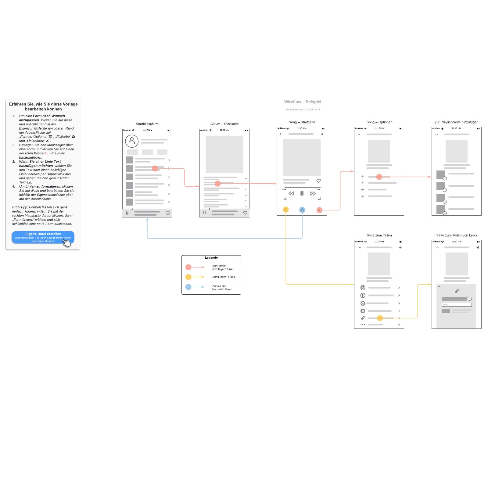 Wireflow– Beispiel