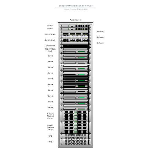 Diagramma di rack di server