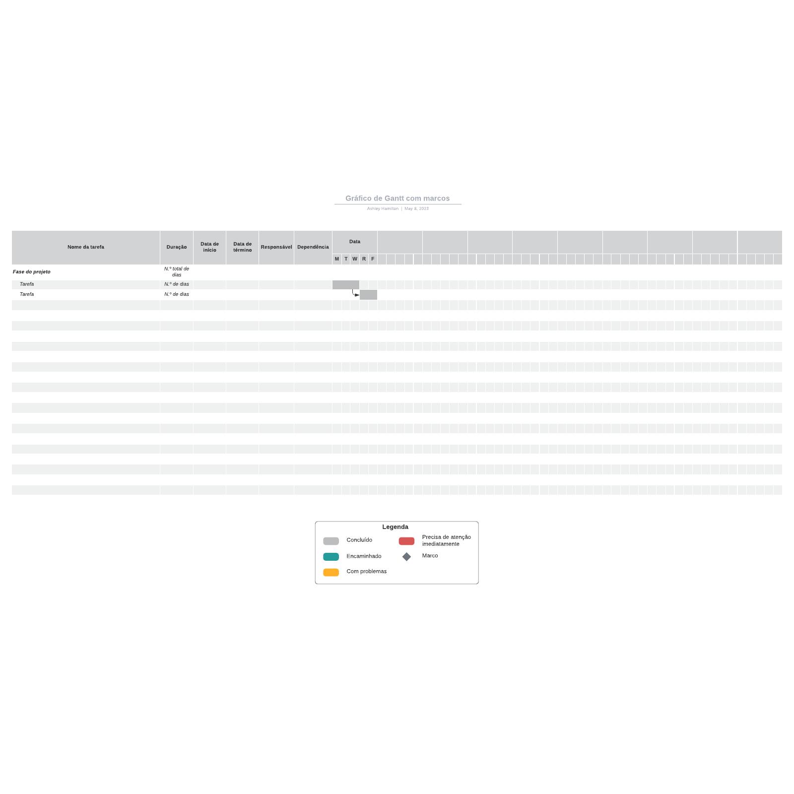 Gráfico de Gantt com marcos