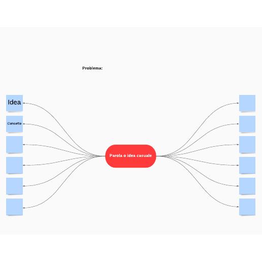 Modello di brainstorming con parole casuali
