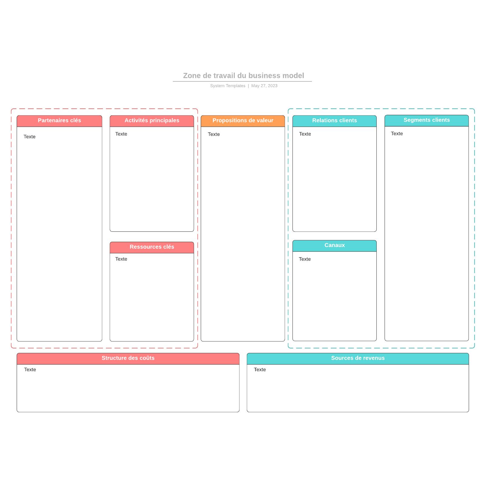exemple de résumé opérationnel de business plan