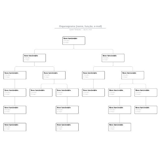 Modelo de organograma vertical