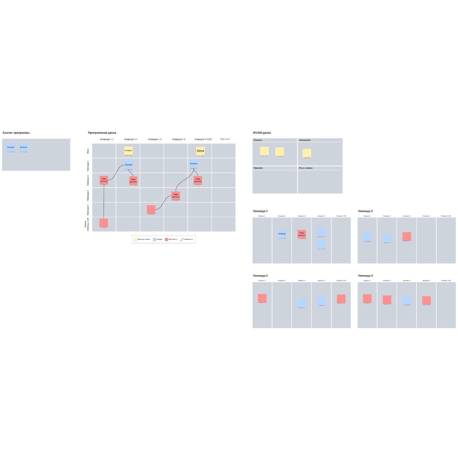 Шаблон для PI-планирования