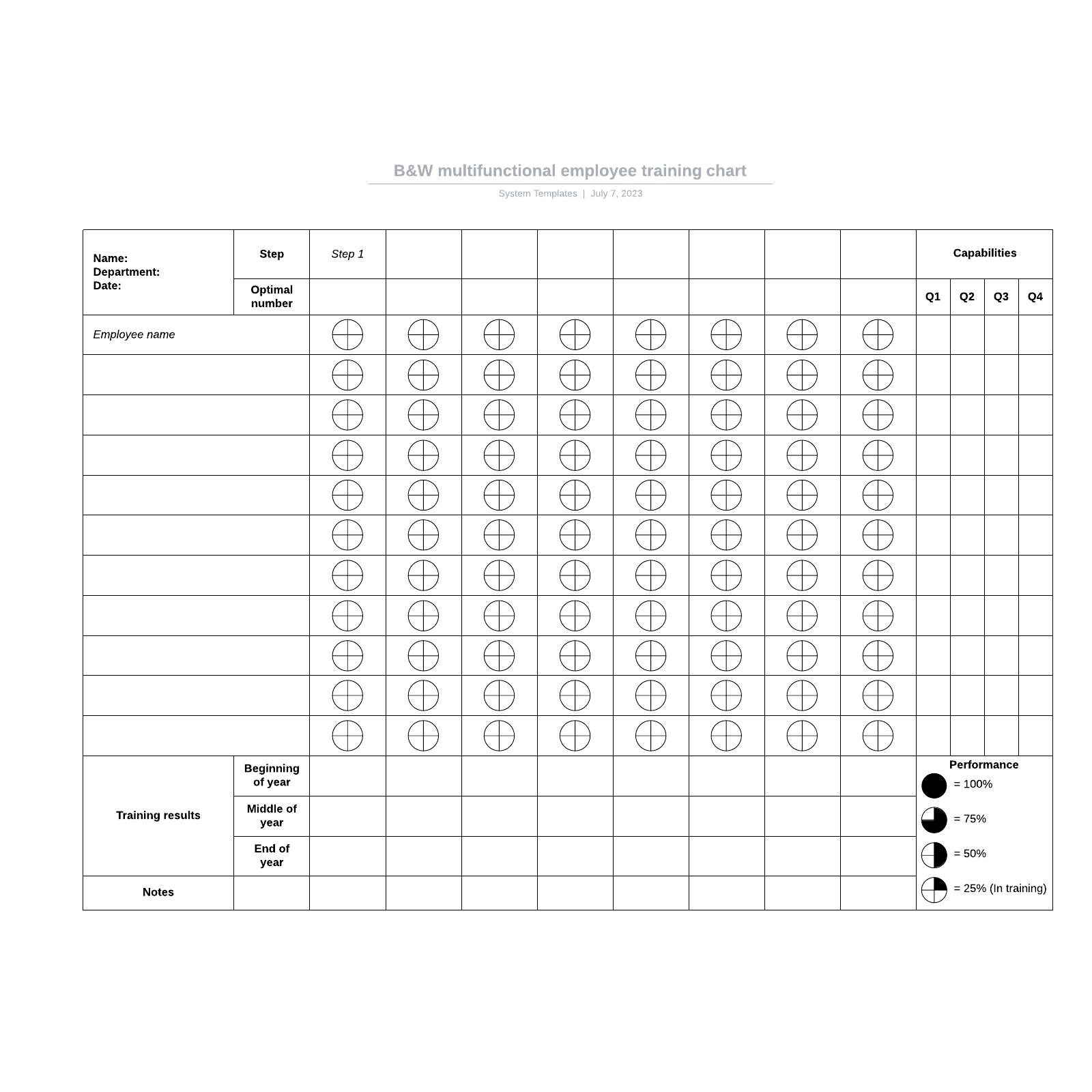 B&W multifunctional employee training chart