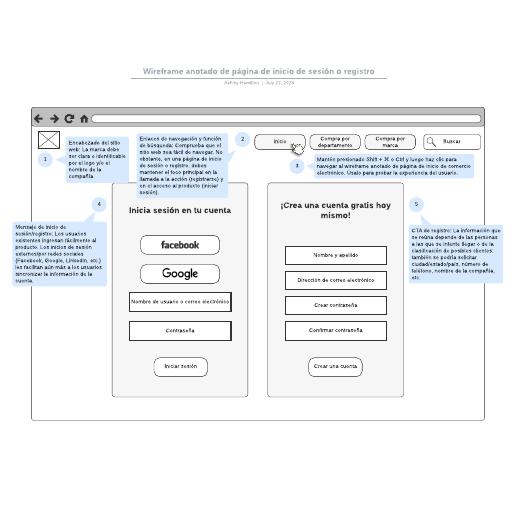 Wireframe anotado de página de inicio de sesión o registro