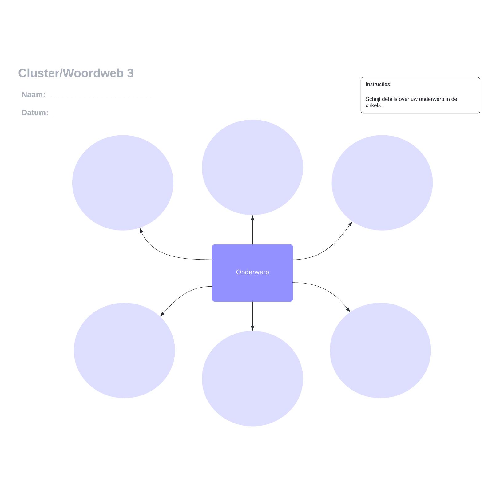 Cluster/Woordweb 3