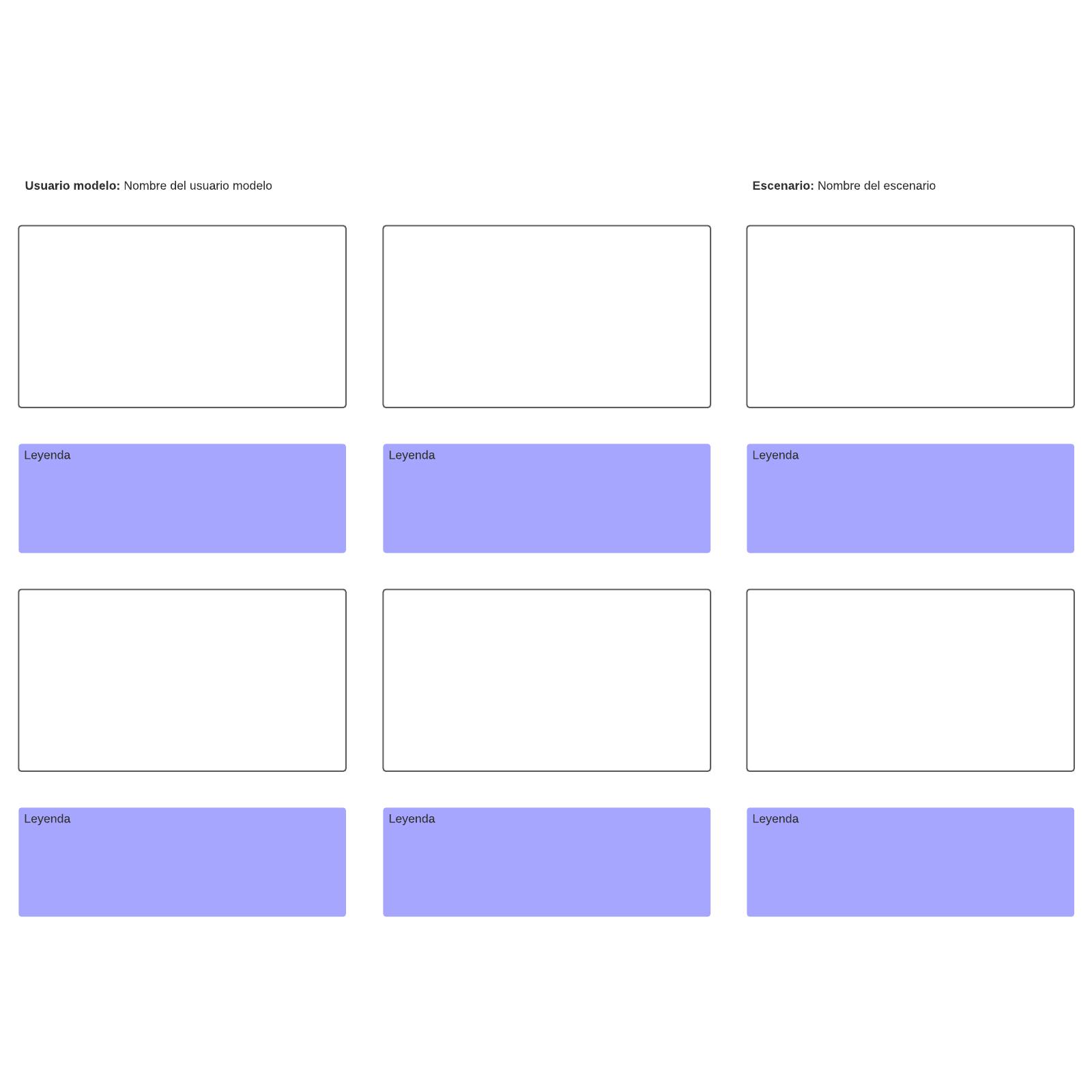 Plantilla de guion gráfico