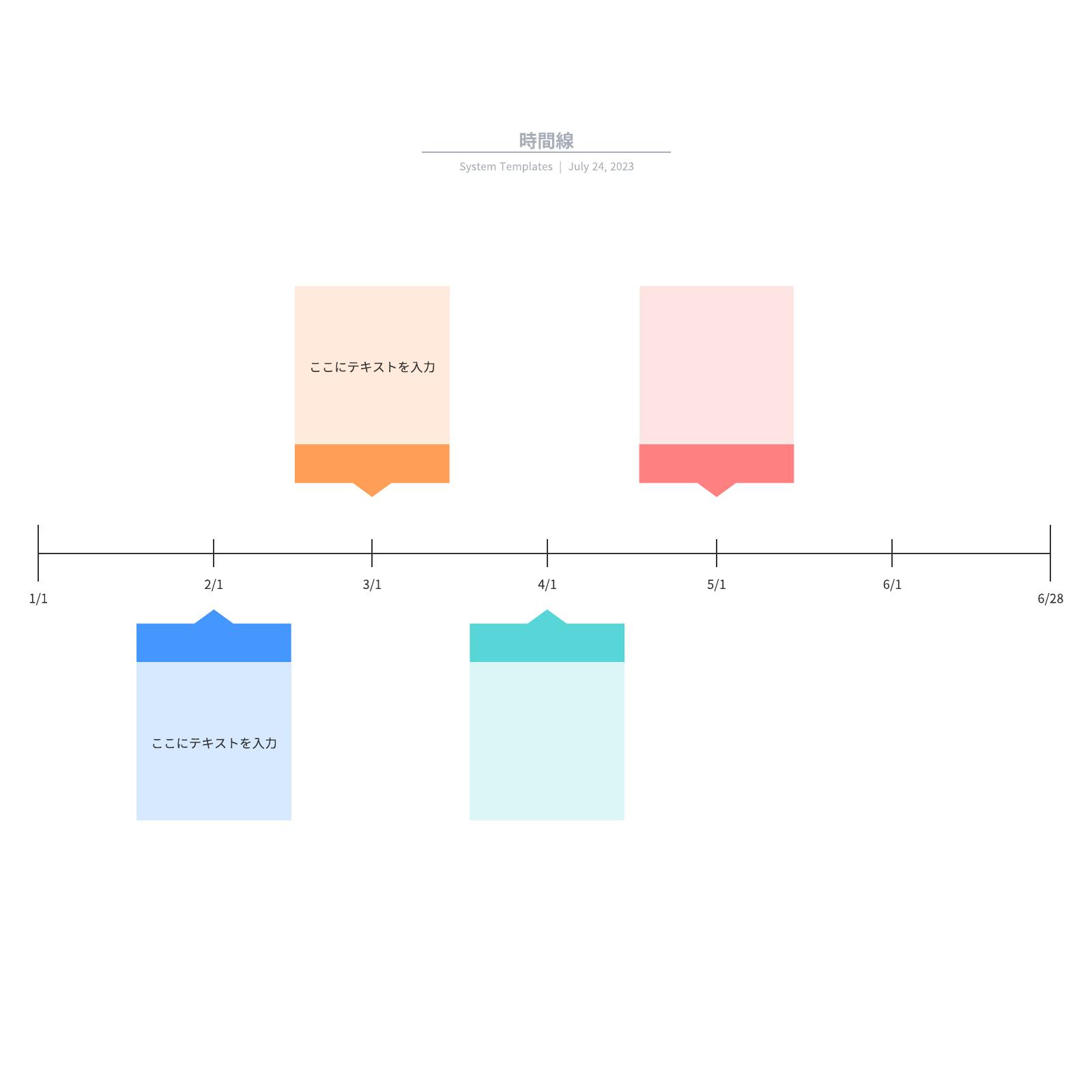 デザイン時に使える年表、スケジュール表のテンプレート