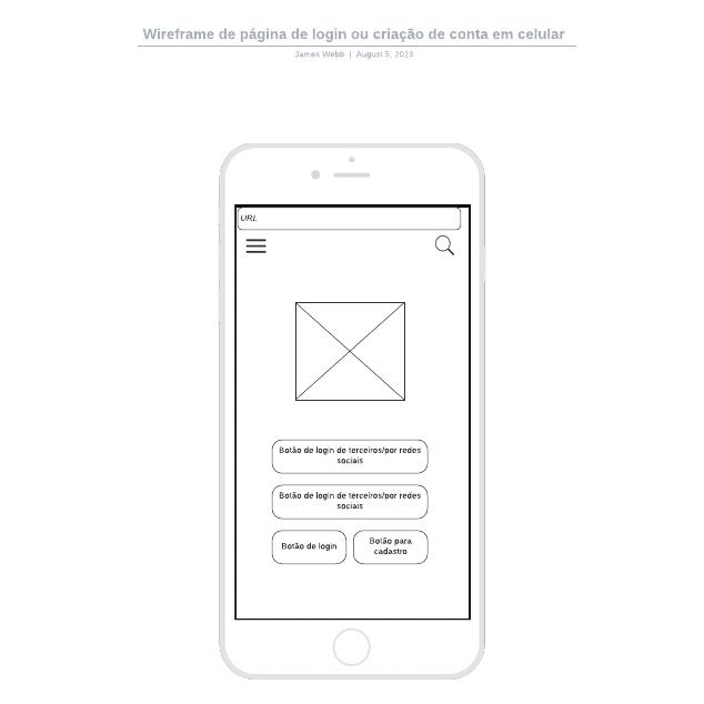 Wireframe de página de login ou criação de conta em celular