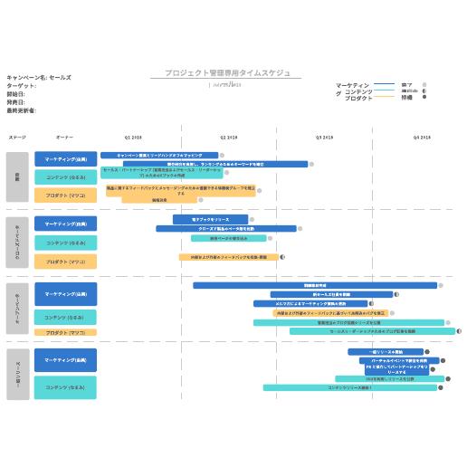 プロジェクト管理に使えるガントチャートテンプレート