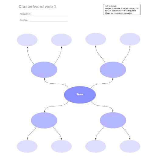 Clúster/word web 1