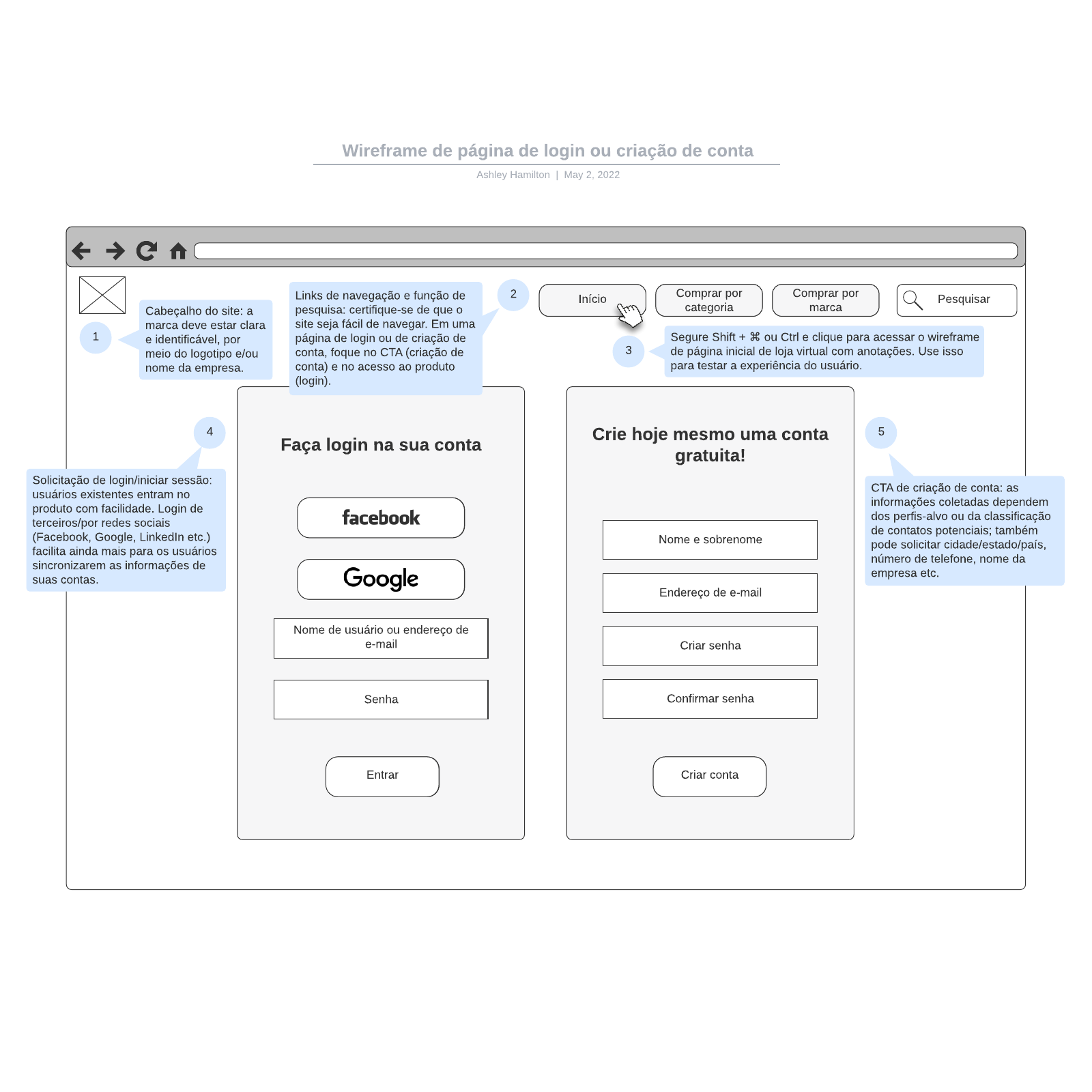 Wireframe de página de login ou criação de conta
